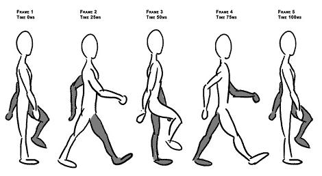 人物走路·分解简笔画